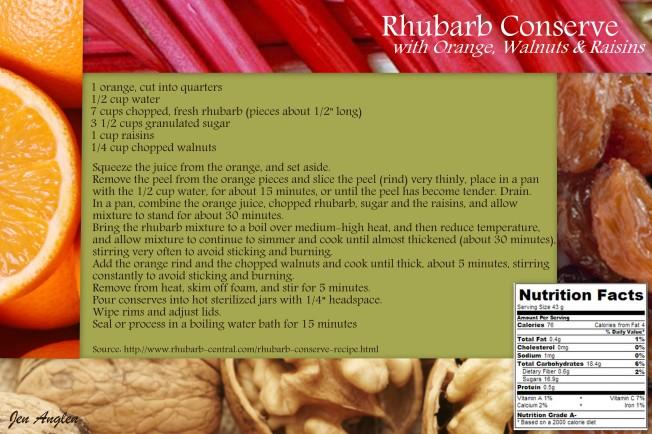 Rhubarb Orange Conserve